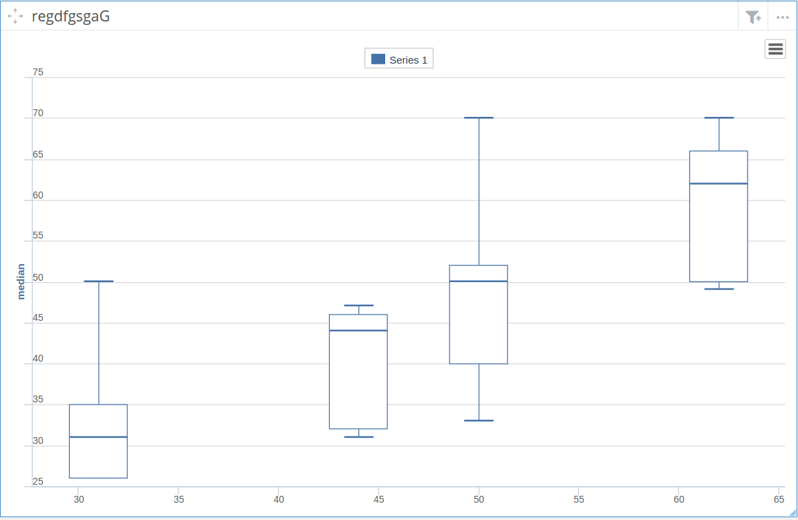 Visualizations The Diagram Above Is A Simple Sankey It Shows That When 100j Box Plot Specific Options
