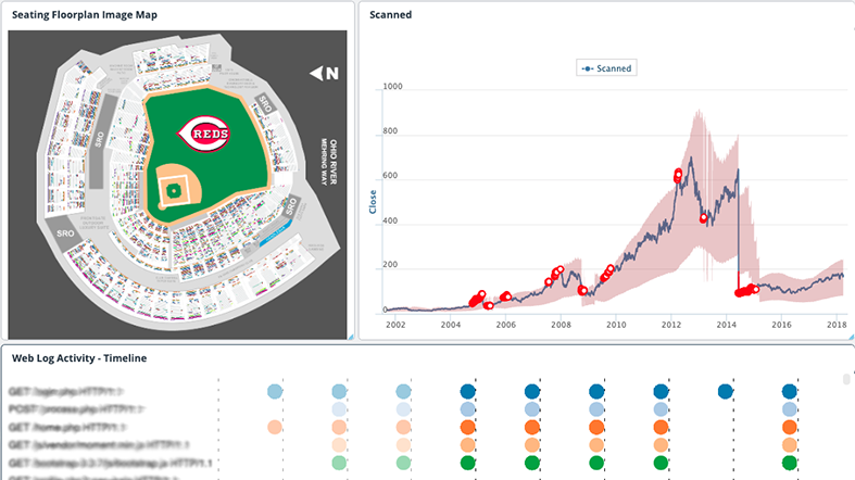 Augmented Analytics - Business Intelligence | Knowi